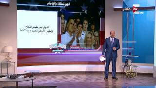 كل يوم - عمرو أديب: ترامب لن يكمل فترته الأولى في رئاسة أمريكا