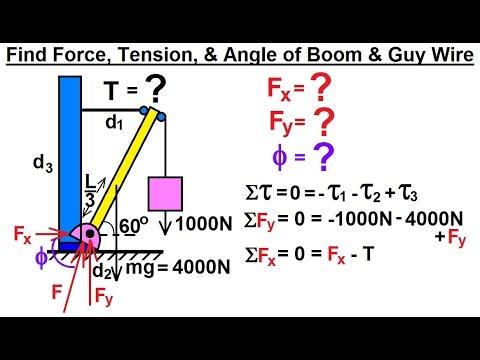 Physics Mechanics Ch 15 Torque 1 Of 27 Boom And Guy