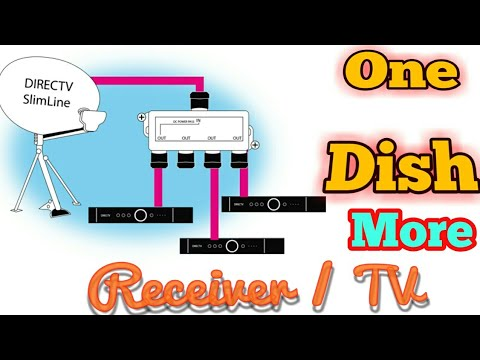 Two TV One Dish / 2 Way Splitter Connection Setting - YouTube