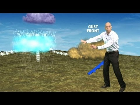 What Causes Dust Storms? - YouTube