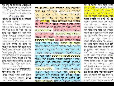 חולין קכט 129 שישי כ״ט אדר ב׳ תשע״ט Daf tomi Chullin daf 129