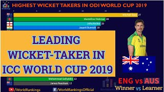 Top 15 Cricketers Ranked By Most Wickets in ICC World Cup 2019 | Best Bowler in World Cup 2019