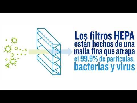 Filtros de aire de alta eficiencia (HEPA)