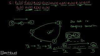 Finding Conflict Equivalent Serial Schedule : Part - 2 | Transaction Management