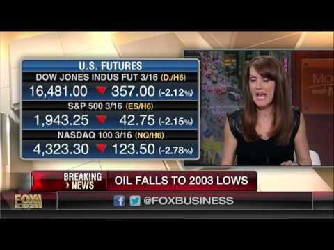 Fed betting on U.S. job growth?