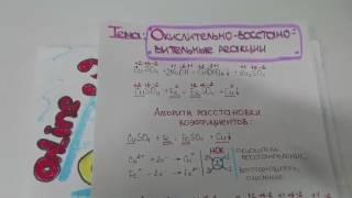Химия. ОГЭ. Окислительно-восстановительные реакции.