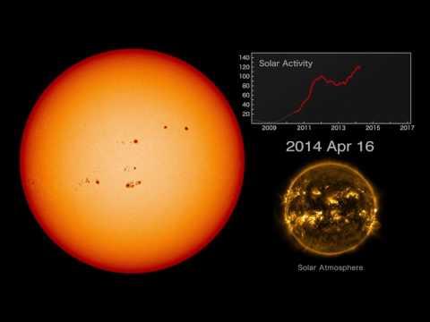 NASA's Solar Dynamics Observatory: Year 7 Ultra HD (4k)