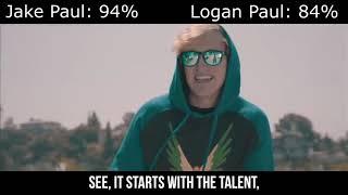 Jake Paul vs Logan Paul (Diss Tracks With Healthbars)