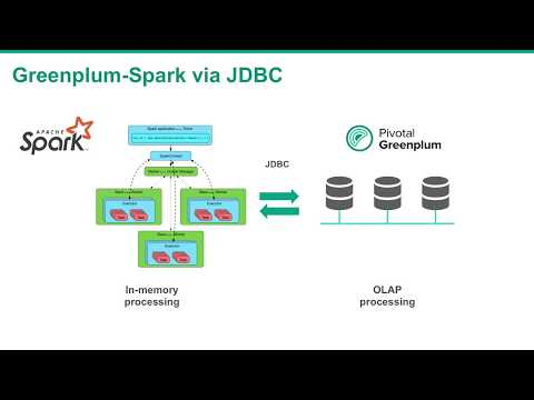 GREENPLUM JDBC DRIVER FOR WINDOWS DOWNLOAD