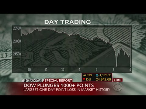 CBS News Special Report: Stocks Plunge 1000+ Points