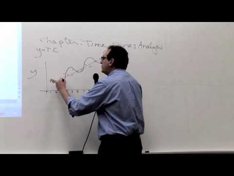 Chapter 16: Time Series Analysis (1/4)