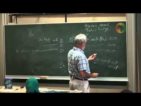 DAY12/14 Probability & Statistics with Prof David Spiegelhalter