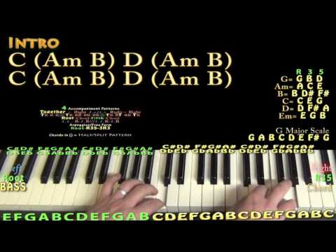 Goosebumps (Travis Scott) Jamtrack Chord Chart in Em Minor / G Major
