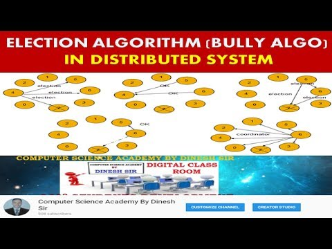 What is Election Algorithm ?: ELECTION ALGORITHM (BULLY ALGORITHM) IN DISTRIBUTED SYSTEM