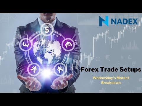Wednesday Forex Market Breakdown