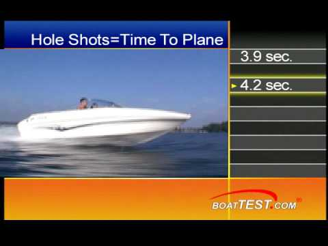 PowerTech - The Science Behind Props 2008 (HQ)- By BoatTEST com