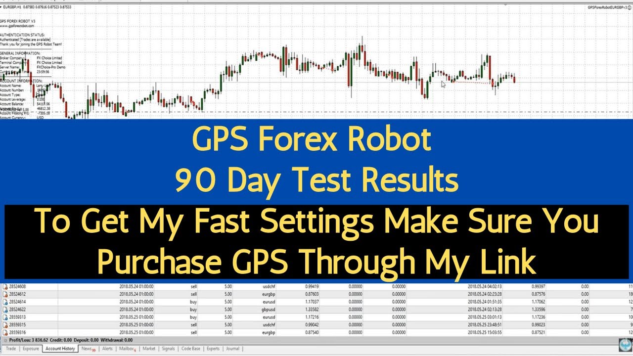 Gps forex robot settings
