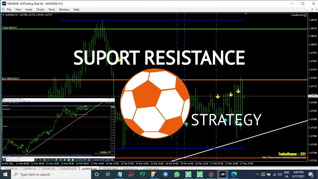 SUPORT REISTANCE TRADING WITH TRENDLINES