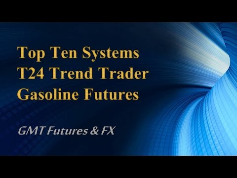 Top Ten Systems T24 Trend Trader Gasoline Futures