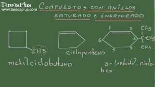 Compuestos orgánicos con anillos saturados e insaturados