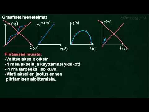 FY1: Graafiset menetelmät osa 2.