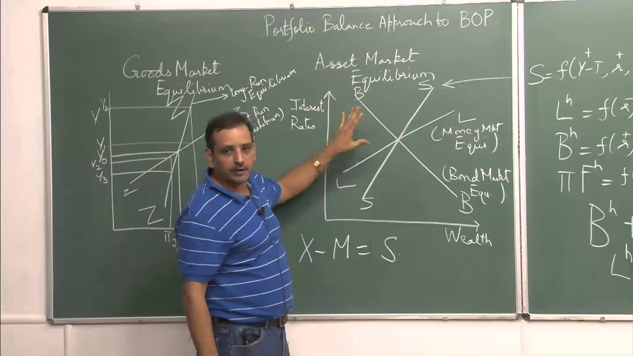 Mod-01 Lec-19 Lecture-19International Economics