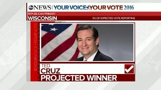 Ted Cruz Projected to Win Wisconsin Primary