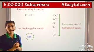 Electrochemistry (Field Of Study)