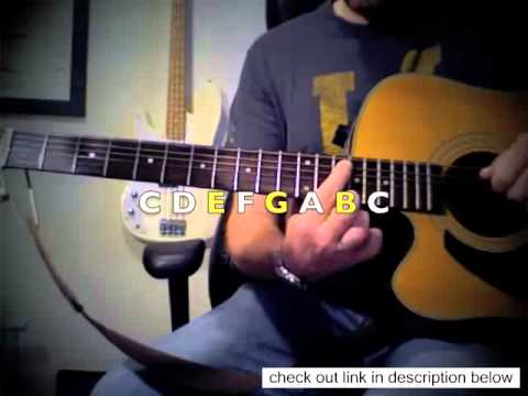 learn basic guitar and Guitar Lesson - make your own chords, anywhere on the guitar