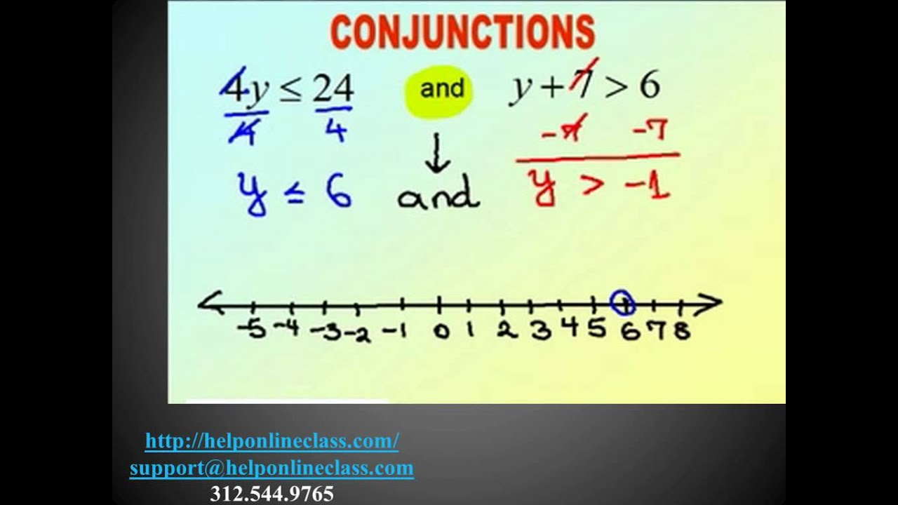 worksheet Solving Compound Inequalities Worksheet solving compound inequalities helponlineclass com 312 544 9765 9765