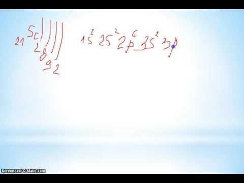Как определить число электронов в атоме химического элемента