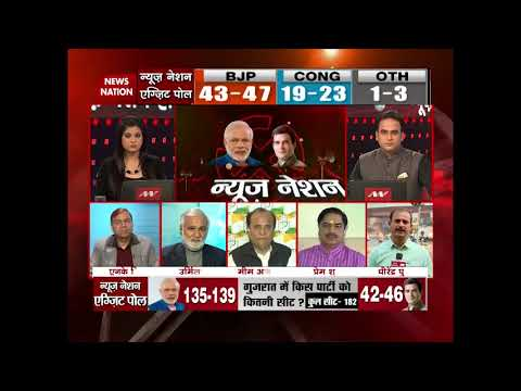 Exit Poll Results 2017: BJP To Register A Convincing Victory In Gujarat And Himachal Elections