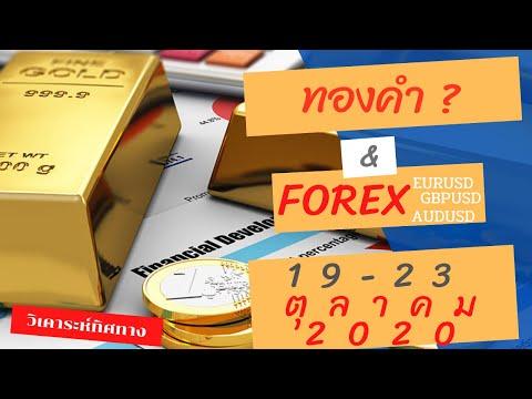 วิเคราะห์ ทองคำ ระวัง $1850 forex EURUSD GBPAUD AUDUSD | อาทิตย์ที่ 19-23 ตุลาคม 2020