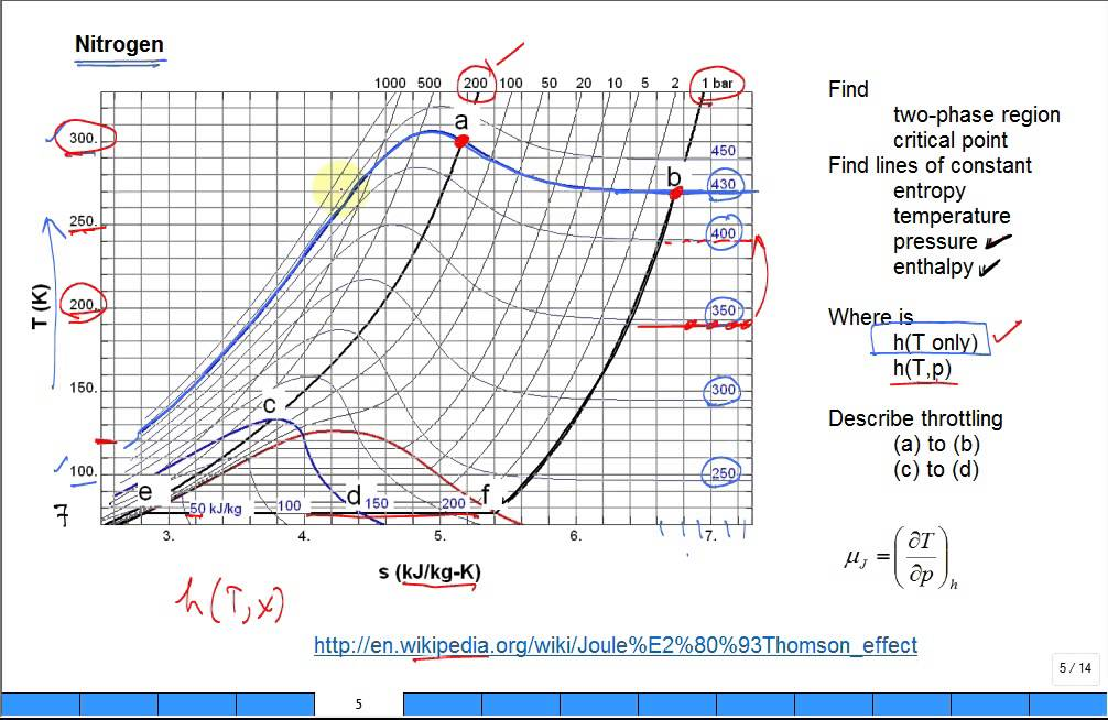 critical temperature in iron carbon diagram switch relay wiring nitrogen phase valence electrons ~ elsavadorla
