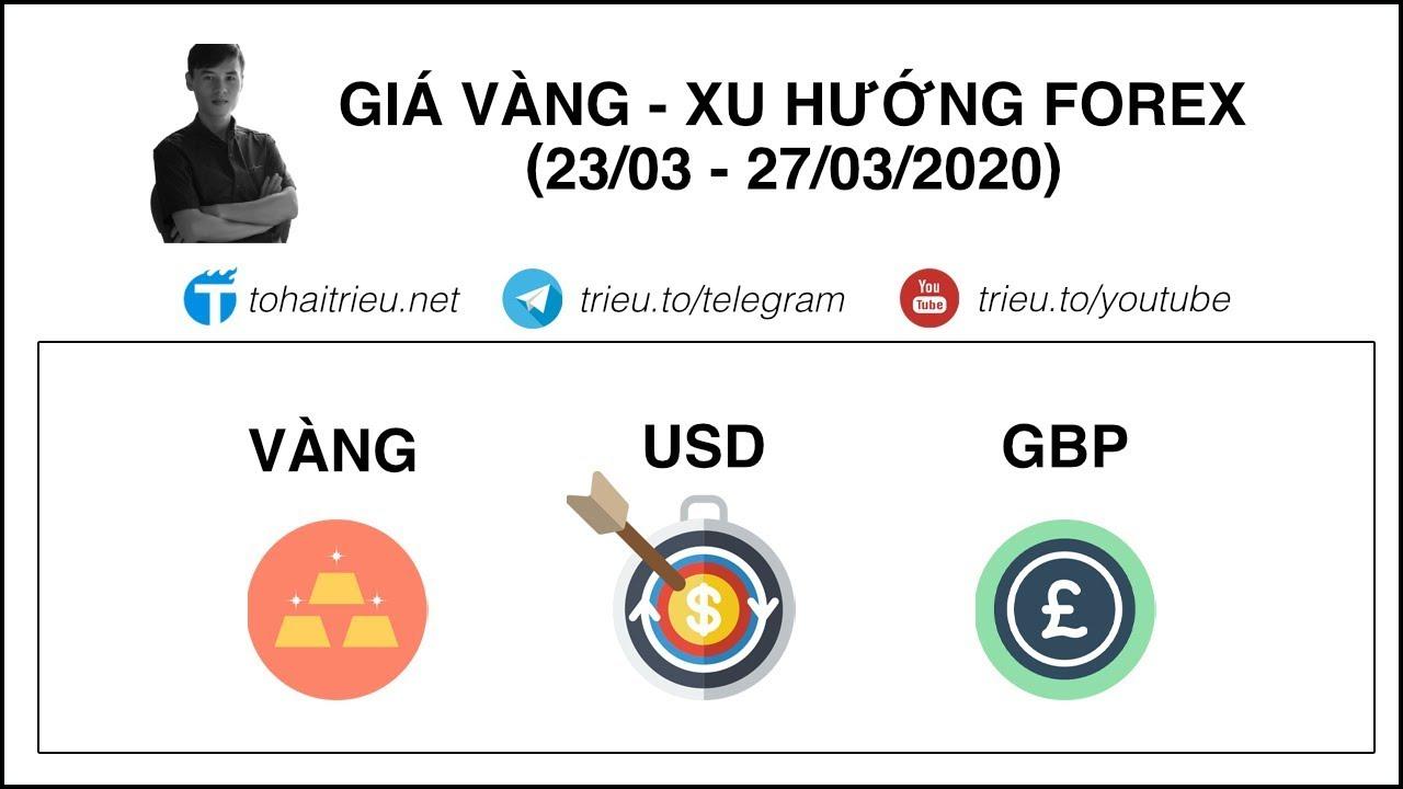 Dự báo Giá Vàng – Xu hướng Forex (23/03-27/03/2020): Gold, GBP/USD, EUR/USD, AUD/USD, USD/CAD