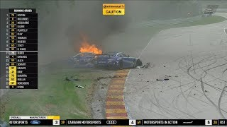 Continental Tire SportsCar Challenge 2018. Road America 120. Craig Lyons & Russell Ward Huge Crash