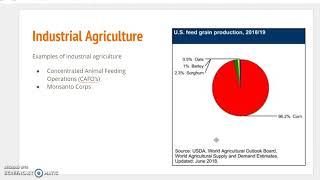 Industrial Agriculture - Kin 255 A short summary