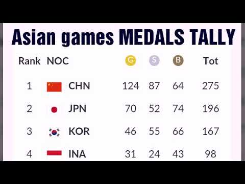 Asian Games 2018 Medals Tally ; India Medals;  Philippines Medals;  Indonesia Medals; Amit Panghal