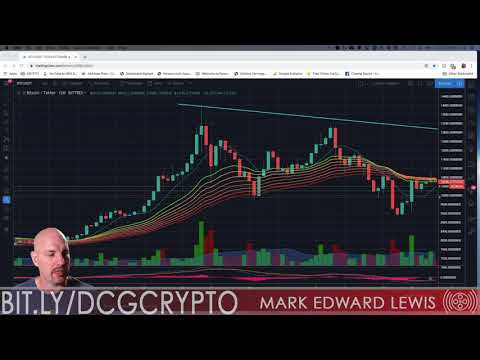 Crypto Currency Alligator Strategy Up-Rez Your Life & DCG