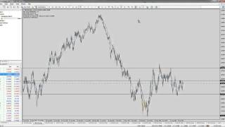 Price Action Hack - How To Get An Entry After Your Initial Trade Entry Wasn