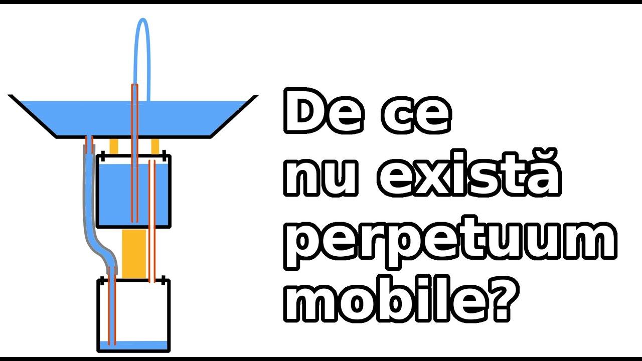 F@TC 018 - De ce nu există perpetuum mobile? Fizica@Tehnocultura
