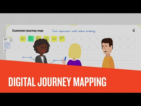 Why to use a digital tool for customer journey maps