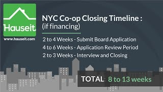 How Long Does Closing Usually Take for a Co-op in NYC? | Co-op Closing Timeline in NYC