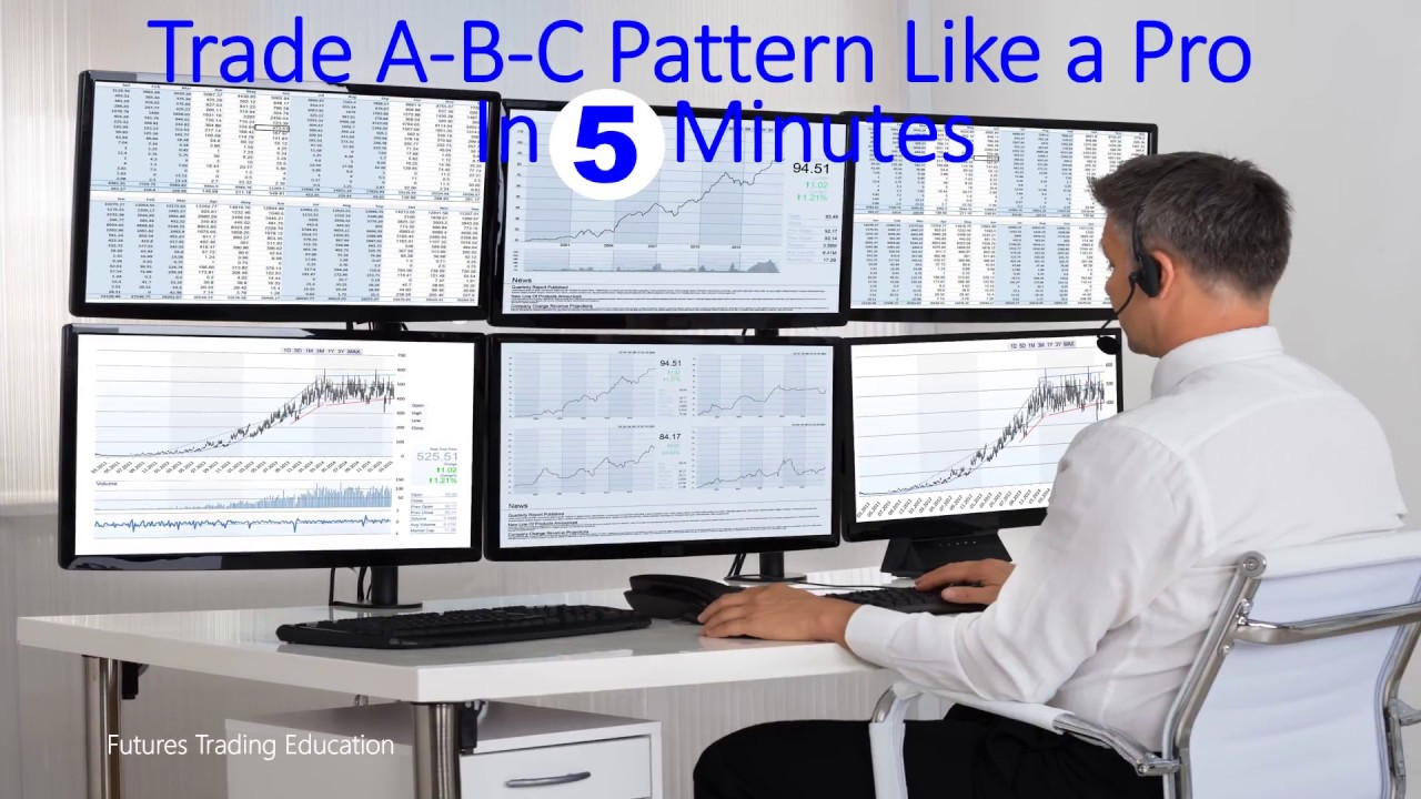 Trade A B C Pattern Like A Pro In 5 Minutes Youtube