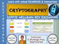 Diffie hellman key exchange - Primitive root - Cryptography lecture series