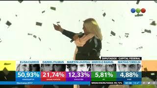 Lilita arrasó en la Ciudad - Elecciones 2017