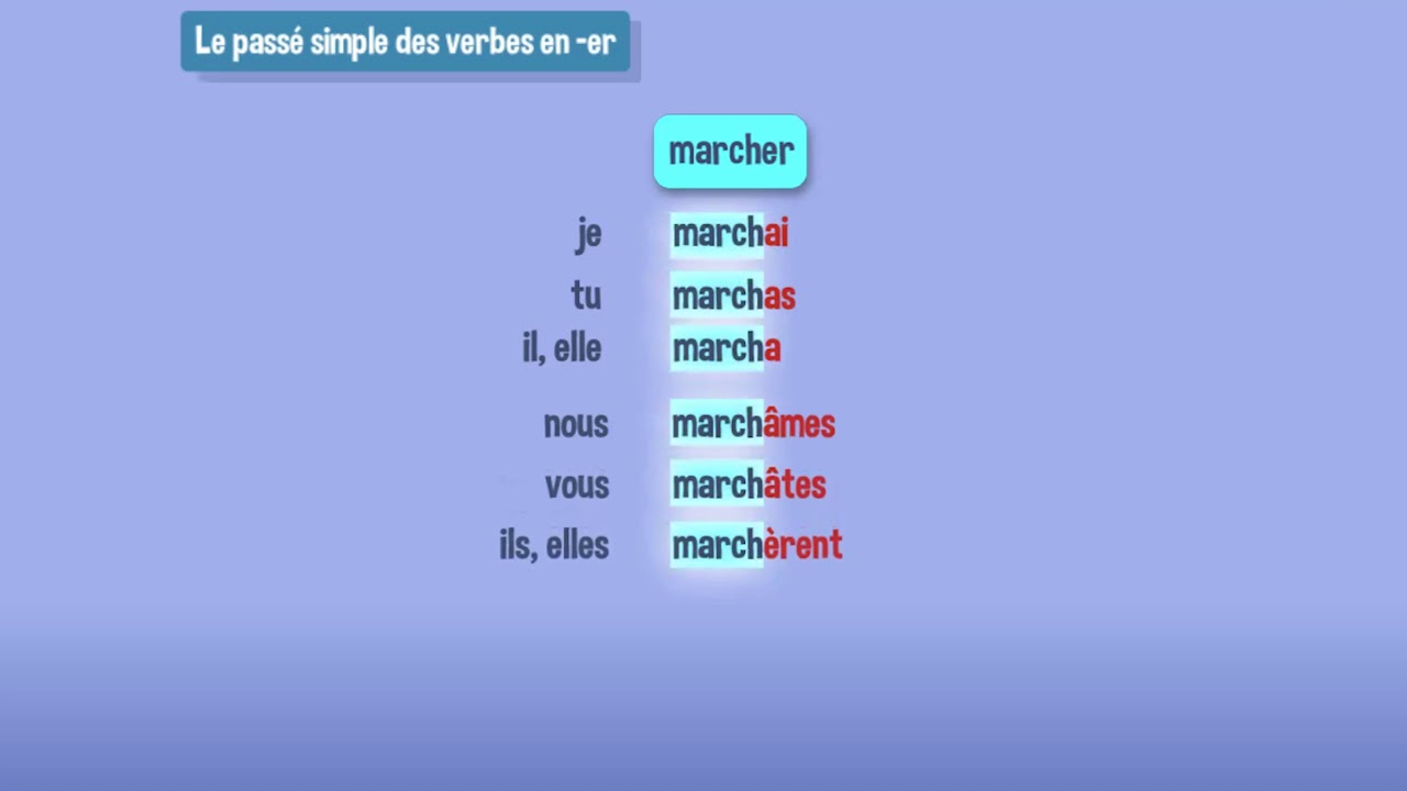 Le Passe Simple Des Verbes En Er Youtube