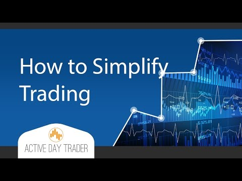 Technical Analysis Stock and Future Market Simplified trading day trading options