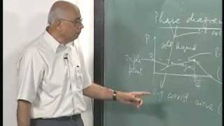 Mod-01 Lec-27 Probability distributions (concld.). Phase transitions (Part 1)