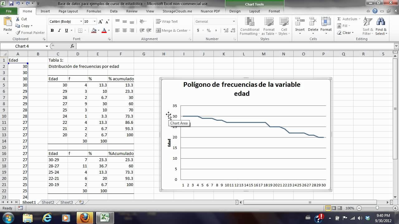 Cómo Hacer Gráficos Estadísticos Usando Excel
